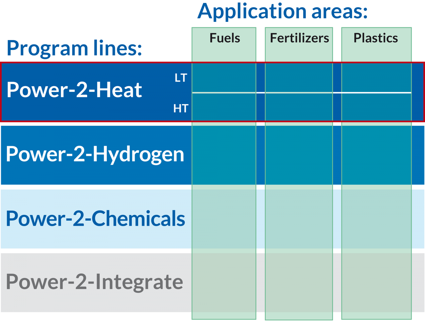 Industrial Hybrid Energy Systems
